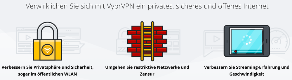 VyprVPN Rabatt, Vypr VPN Gutschein, Angebot