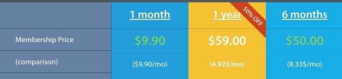 Preise VPNArea