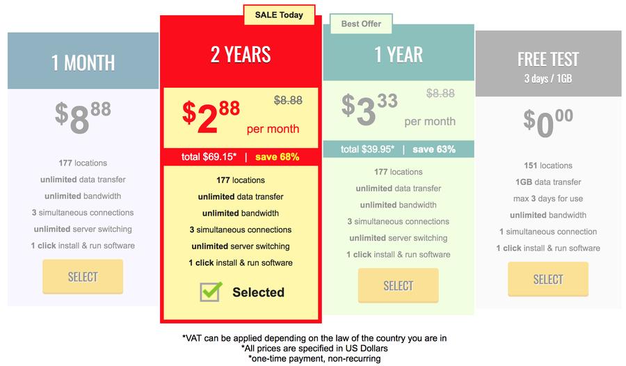 Trustzone Preise Trustzone VPN gratis