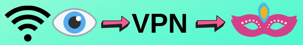 vpnschützt-vor-überwachung-durch-Internet-Anbieter